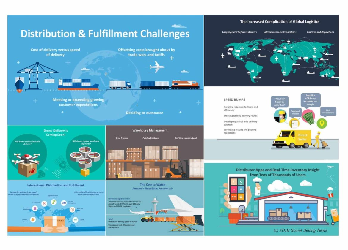 Distribution and Fulfillment Challenges