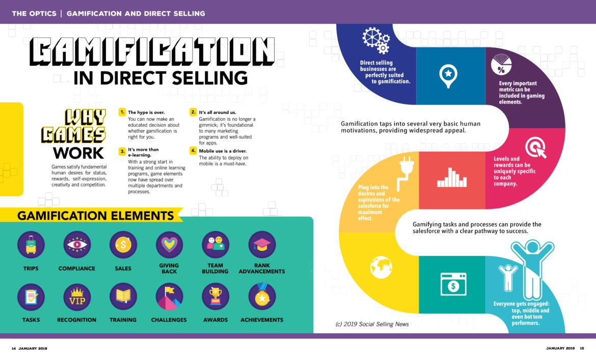 Gamification In Direct Selling