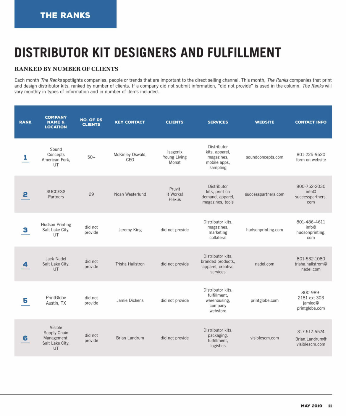 Distributor Kit Designers and Fulfillment