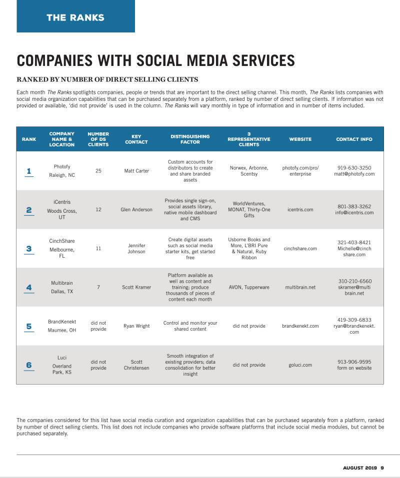 COMPANIES WITH SOCIAL MEDIA SERVICES
